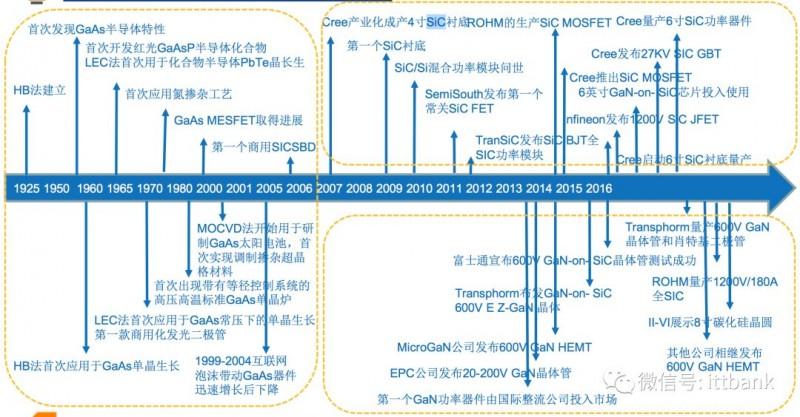 史上最全半导体产业链全景图